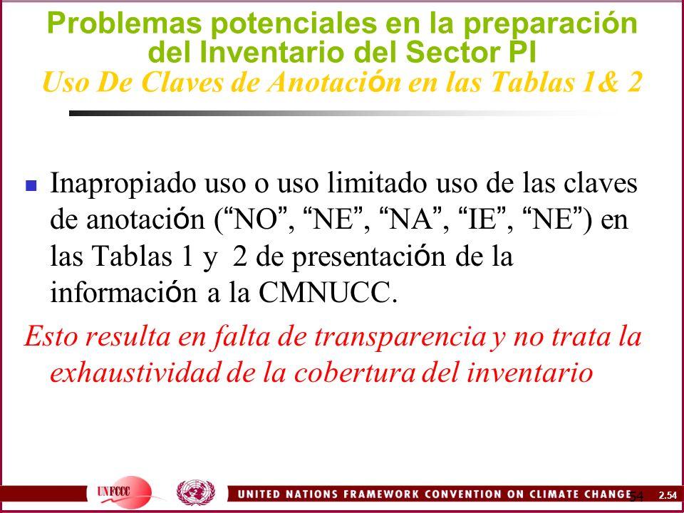 2.54 54 Problemas potenciales en la preparación del Inventario del Sector PI Uso De Claves de Anotaci ó n en las Tablas 1& 2 Inapropiado uso o uso lim