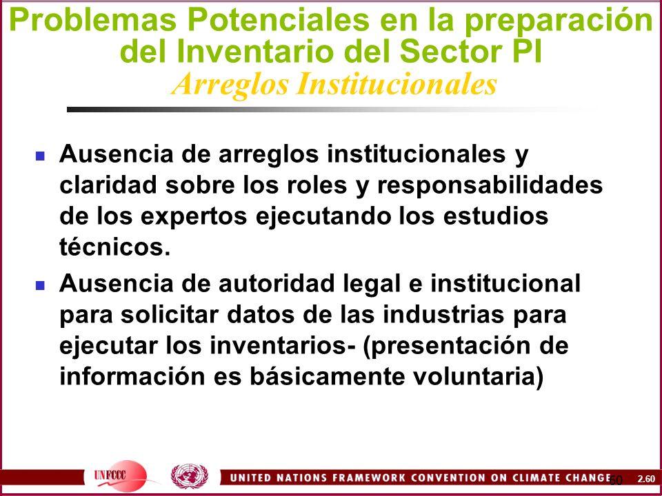 2.60 60 Problemas Potenciales en la preparación del Inventario del Sector PI Arreglos Institucionales Ausencia de arreglos institucionales y claridad