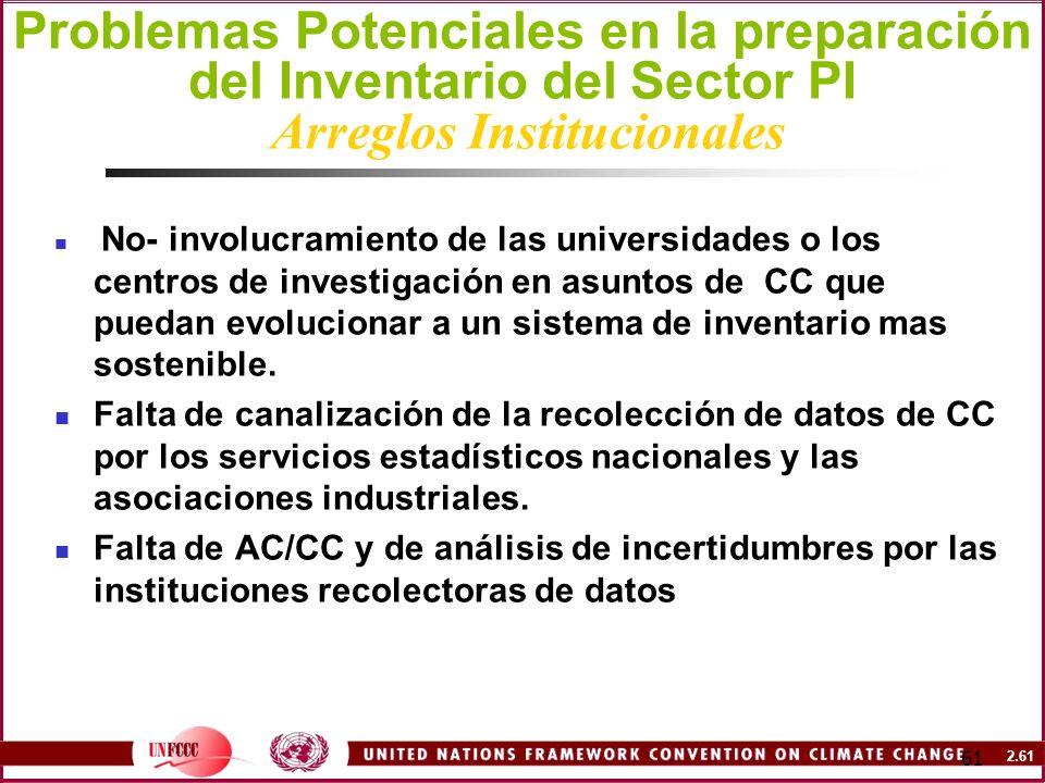2.61 61 Problemas Potenciales en la preparación del Inventario del Sector PI Arreglos Institucionales No- involucramiento de las universidades o los c