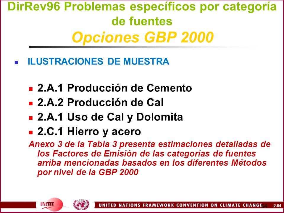 2.64 64 DirRev96 Problemas específicos por categoría de fuentes Opciones GBP 2000 ILUSTRACIONES DE MUESTRA 2.A.1 Producción de Cemento 2.A.2 Producció