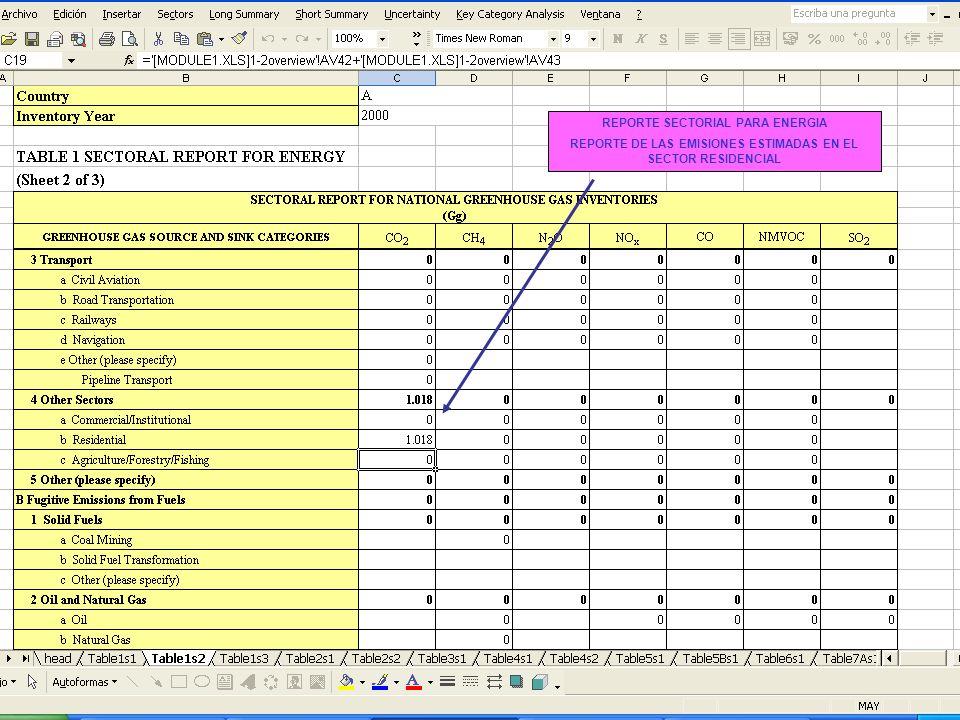 6B.15 15 REPORTE SECTORIAL PARA ENERGIA REPORTE DE LAS EMISIONES ESTIMADAS EN EL SECTOR RESIDENCIAL