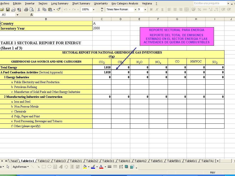 6B.16 16 REPORTE SECTORIAL PARA ENERGIA REPORTE DEL TOTAL DE EMISIONES ESTIMADO EN EL SECTOR ENERGIA Y LAS ACTIVIDADES DE QUEMA DE COMBUSTIBLES
