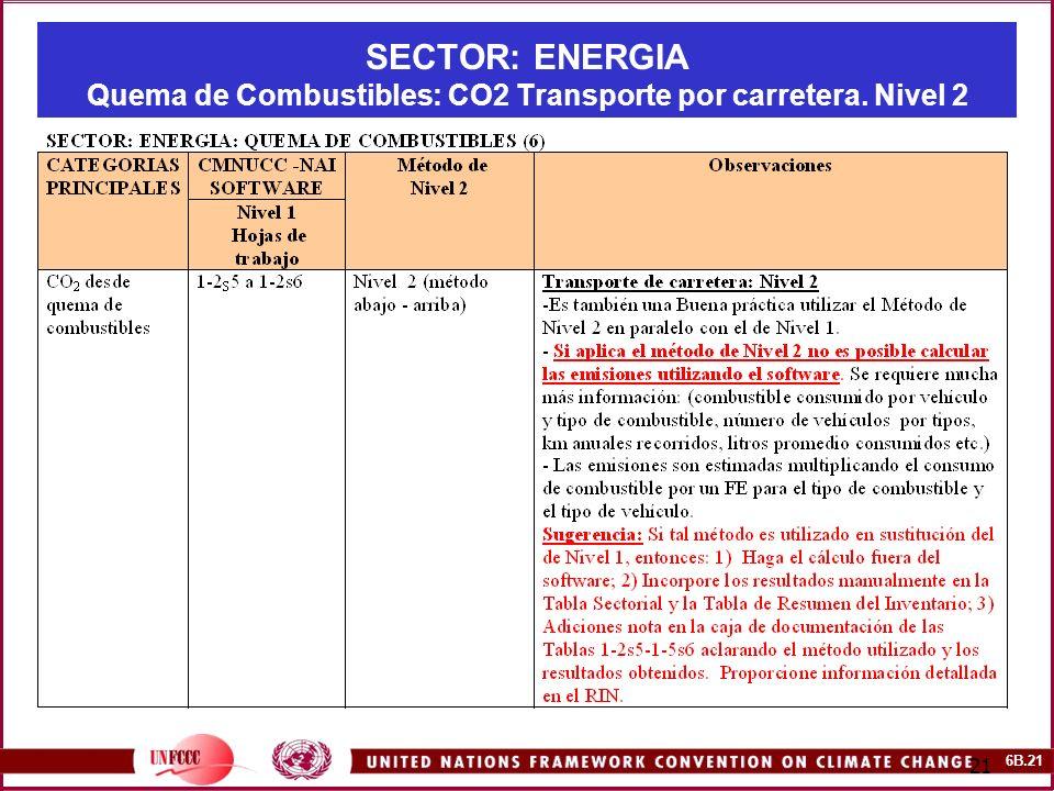 6B.21 21 SECTOR: ENERGIA Quema de Combustibles: CO2 Transporte por carretera. Nivel 2