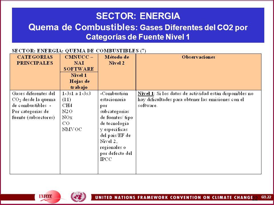 6B.22 22 SECTOR: ENERGIA Quema de Combustibles : Gases Diferentes del CO2 por Categorías de Fuente Nivel 1
