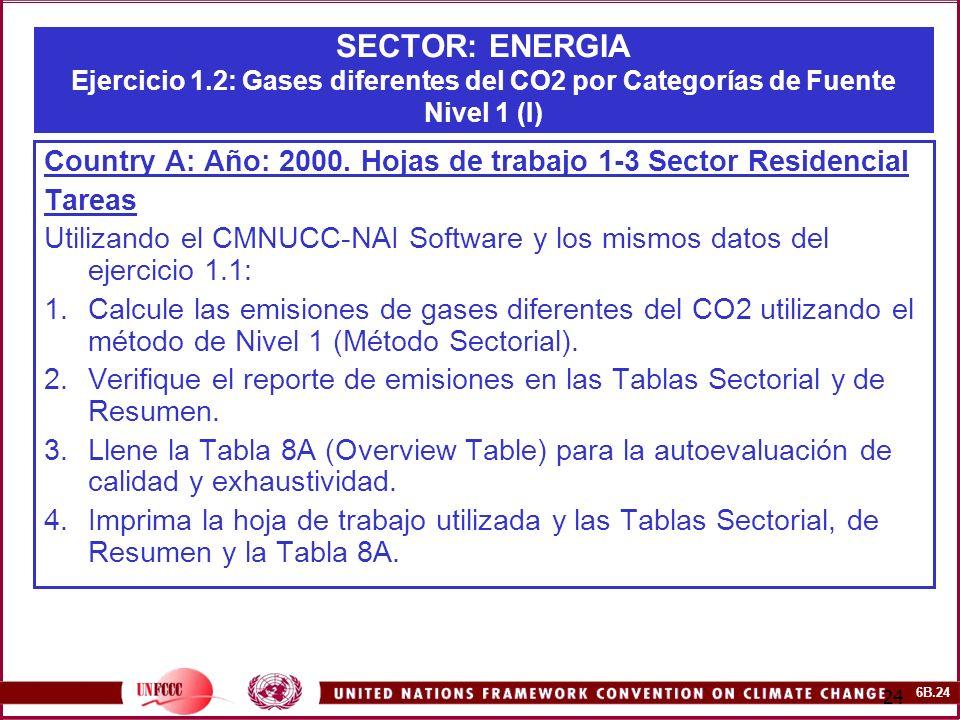 6B.24 24 SECTOR: ENERGIA Ejercicio 1.2: Gases diferentes del CO2 por Categorías de Fuente Nivel 1 (I) Country A: Año: 2000. Hojas de trabajo 1-3 Secto