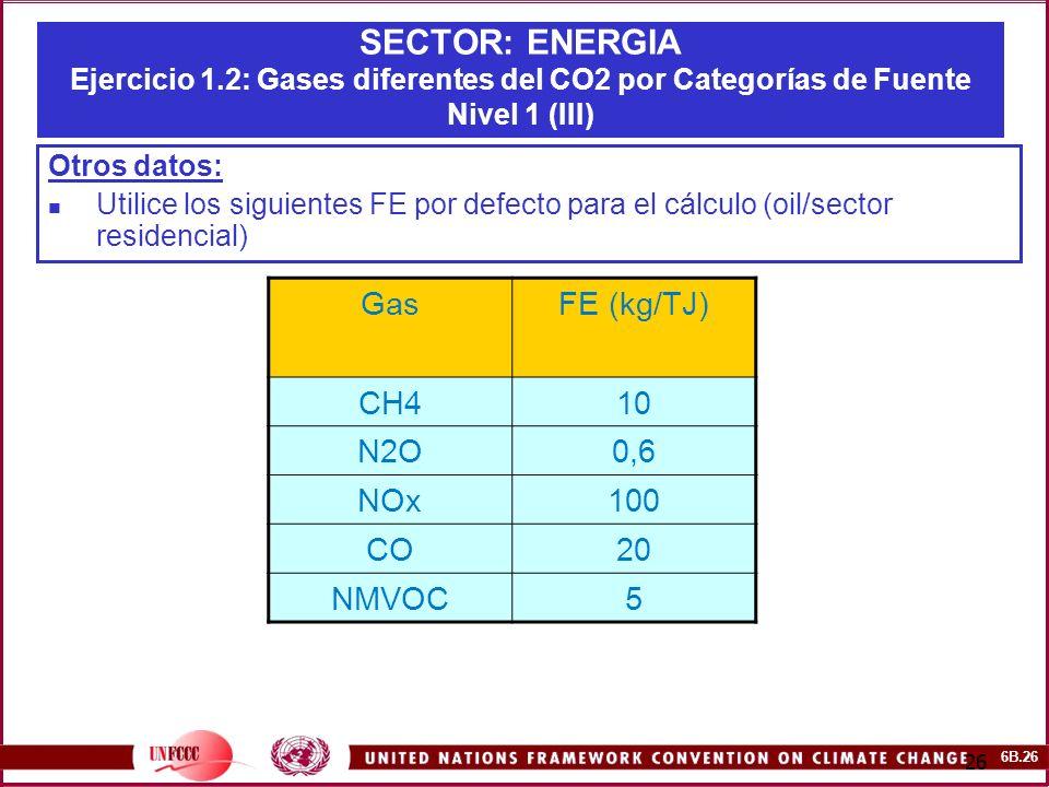 6B.26 26 SECTOR: ENERGIA Ejercicio 1.2: Gases diferentes del CO2 por Categorías de Fuente Nivel 1 (III) Otros datos: Utilice los siguientes FE por def