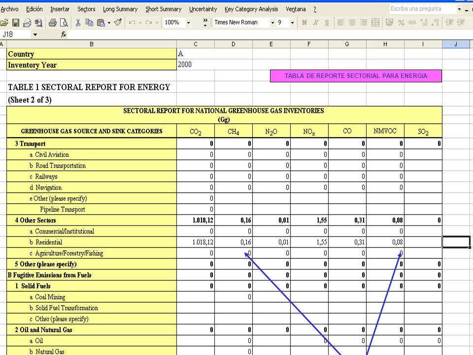 6B.29 29 EMISIONES DE GASES DIFERENTES DEL CO2 EN EL SUBSECTOR RESIDENCIAL TABLA DE REPORTE SECTORIAL PARA ENERGIA