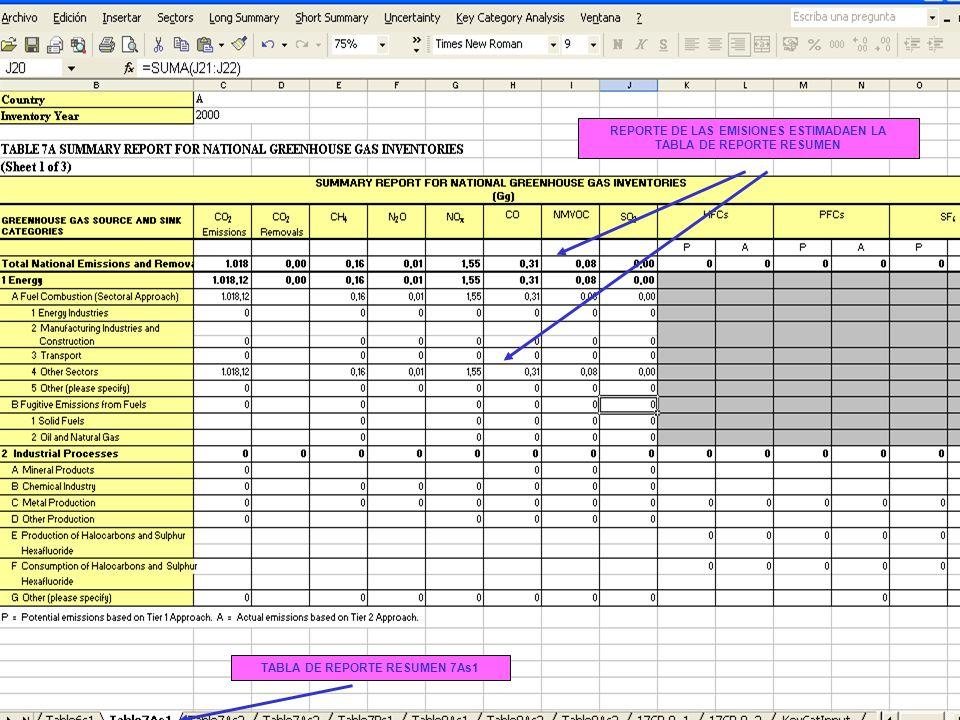 6B.30 30 REPORTE DE LAS EMISIONES ESTIMADAEN LA TABLA DE REPORTE RESUMEN TABLA DE REPORTE RESUMEN 7As1