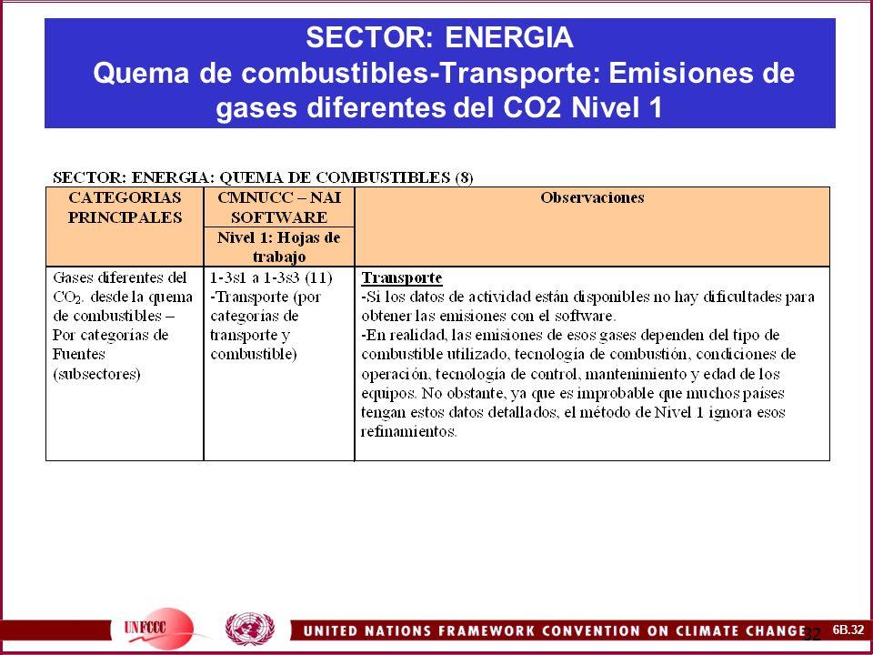 6B.32 32 SECTOR: ENERGIA Quema de combustibles-Transporte: Emisiones de gases diferentes del CO2 Nivel 1