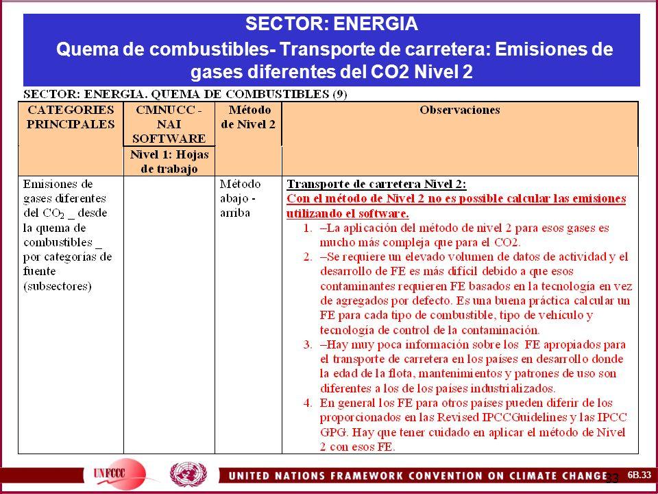 6B.33 33 SECTOR: ENERGIA Quema de combustibles- Transporte de carretera: Emisiones de gases diferentes del CO2 Nivel 2