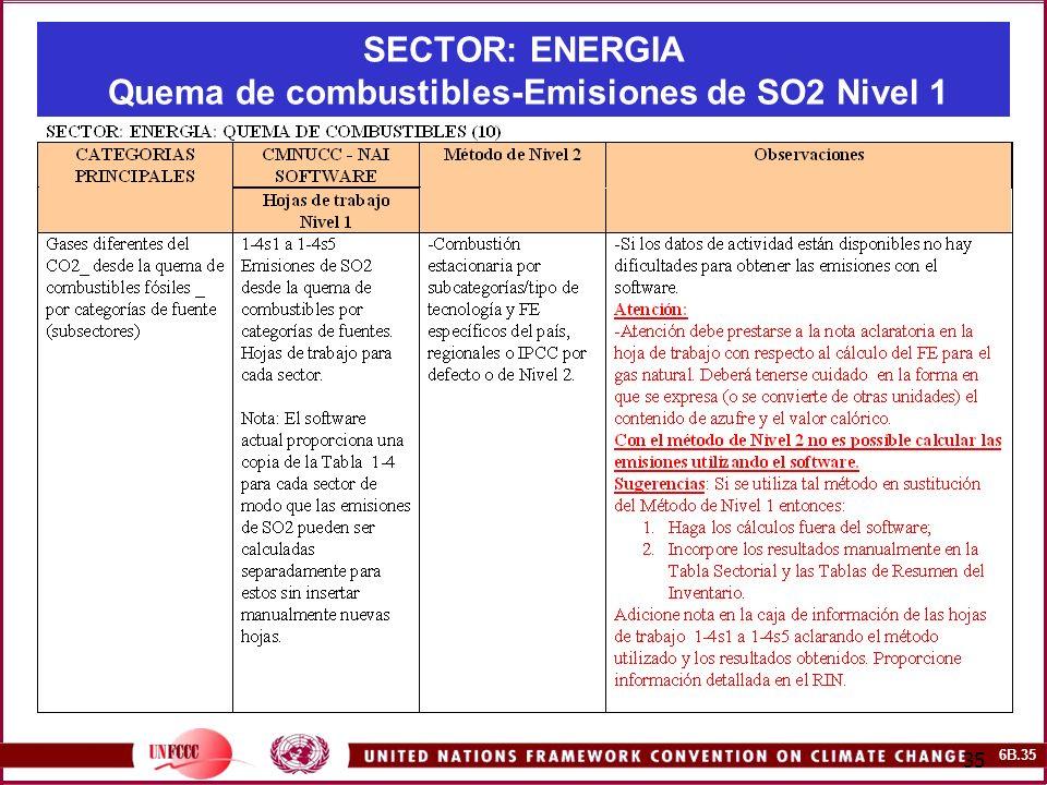 6B.35 35 SECTOR: ENERGIA Quema de combustibles-Emisiones de SO2 Nivel 1