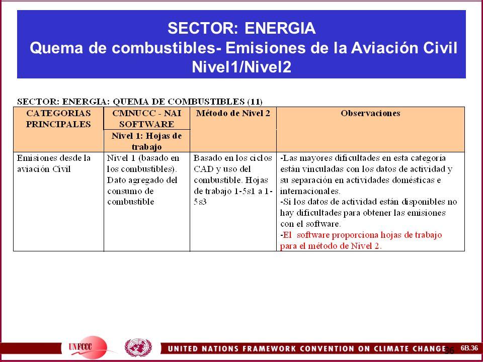 6B.36 36 SECTOR: ENERGIA Quema de combustibles- Emisiones de la Aviación Civil Nivel1/Nivel2