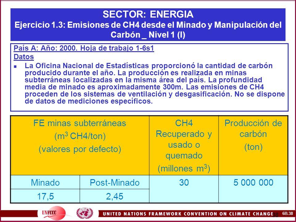 6B.38 38 SECTOR: ENERGIA Ejercicio 1.3: Emisiones de CH4 desde el Minado y Manipulación del Carbón _ Nivel 1 (I) País A: Año: 2000. Hoja de trabajo 1-