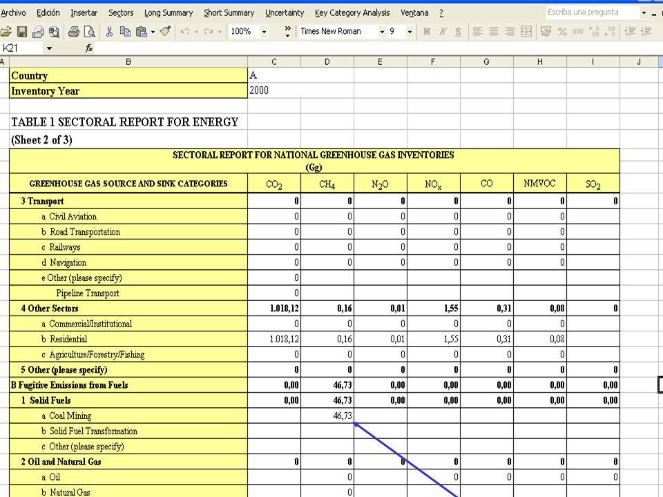 6B.42 42 REPORTE DE LAS EMISIONES DE CH4 EN LA TABLA DE REPORTE SECTORIAL PARA ENERGIA