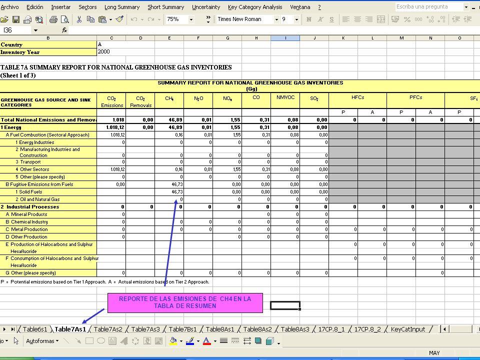 6B.43 43 REPORTE DE LAS EMISIONES DE CH4 EN LA TABLA DE RESUMEN