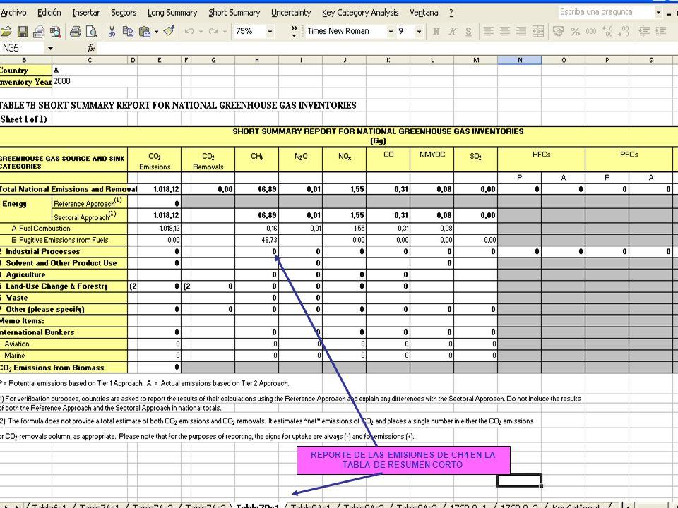 6B.44 44 REPORTE DE LAS EMISIONES DE CH4 EN LA TABLA DE RESUMEN CORTO