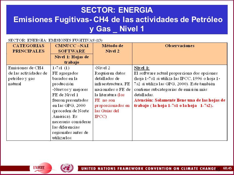 6B.45 45 SECTOR: ENERGIA Emisiones Fugitivas- CH4 de las actividades de Petróleo y Gas _ Nivel 1