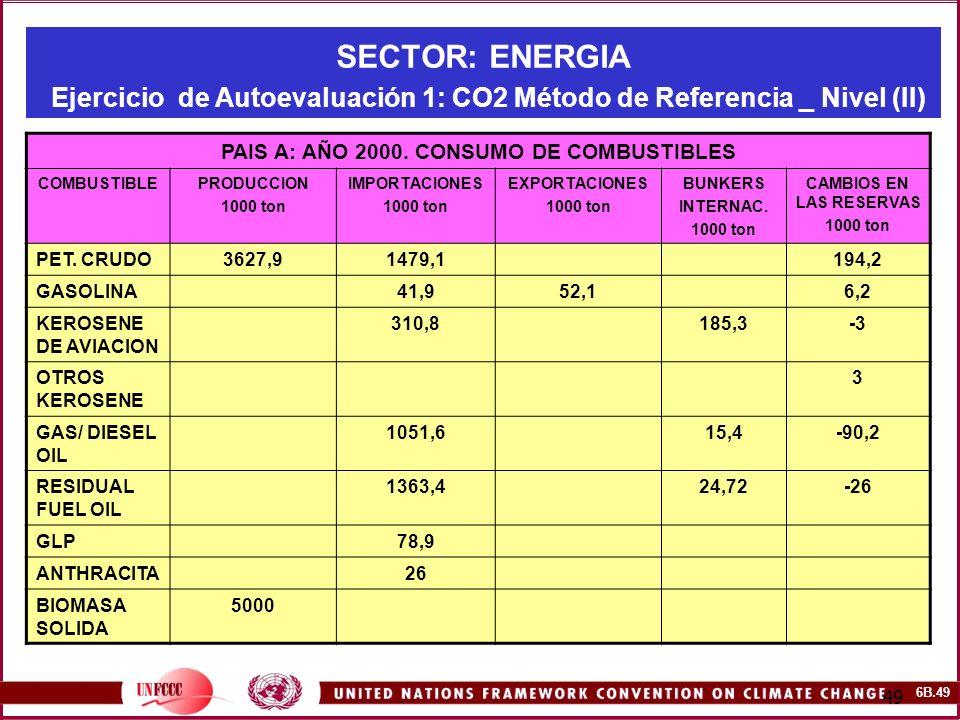 6B.49 49 SECTOR: ENERGIA Ejercicio de Autoevaluación 1: CO2 Método de Referencia _ Nivel (II) PAIS A: AÑO 2000. CONSUMO DE COMBUSTIBLES COMBUSTIBLEPRO
