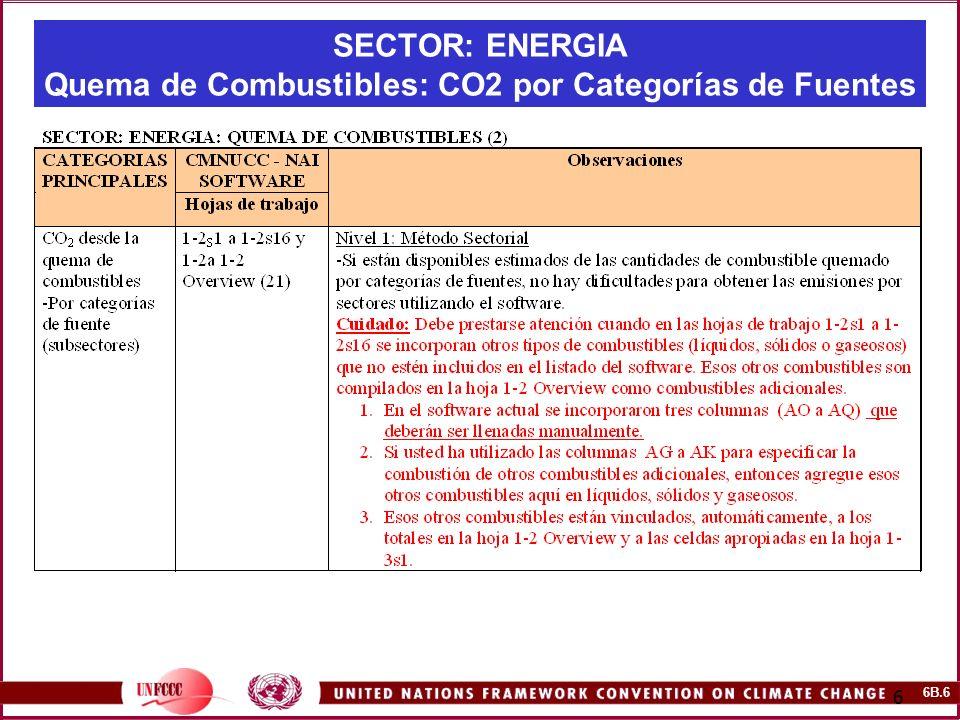 6B.6 6 SECTOR: ENERGIA Quema de Combustibles: CO2 por Categorías de Fuentes