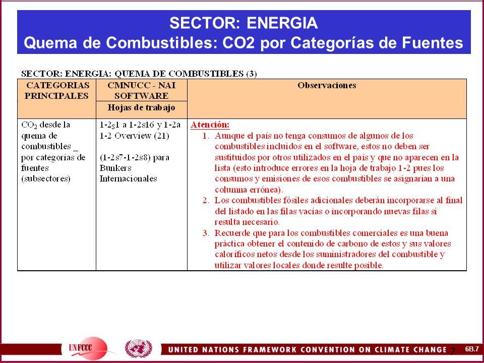 6B.7 7 SECTOR: ENERGIA Quema de Combustibles: CO2 por Categorías de Fuentes