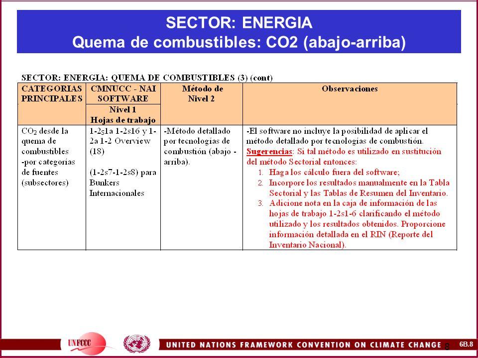 6B.8 8 SECTOR: ENERGIA Quema de combustibles: CO2 (abajo-arriba)