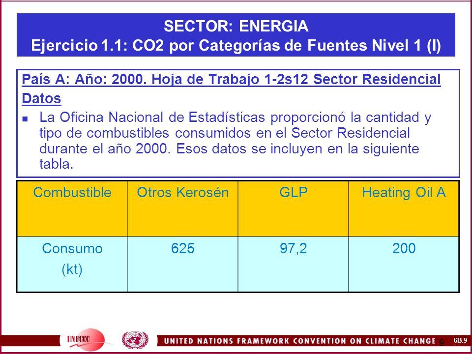 6B.9 9 SECTOR: ENERGIA Ejercicio 1.1: CO2 por Categorías de Fuentes Nivel 1 (I) País A: Año: 2000. Hoja de Trabajo 1-2s12 Sector Residencial Datos La