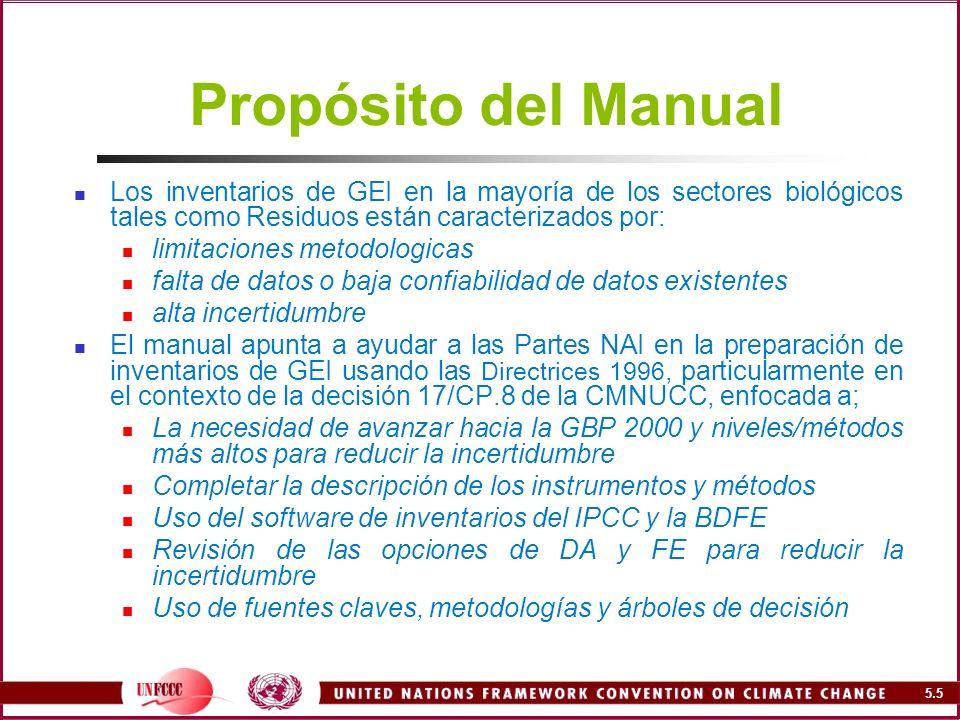 5.16 Características del proceso metanogénico Altamente heterogéneo Sin embargo, hay factores significativos : Prácticas de gestión de residuos Composición de los residuos Factores físicos