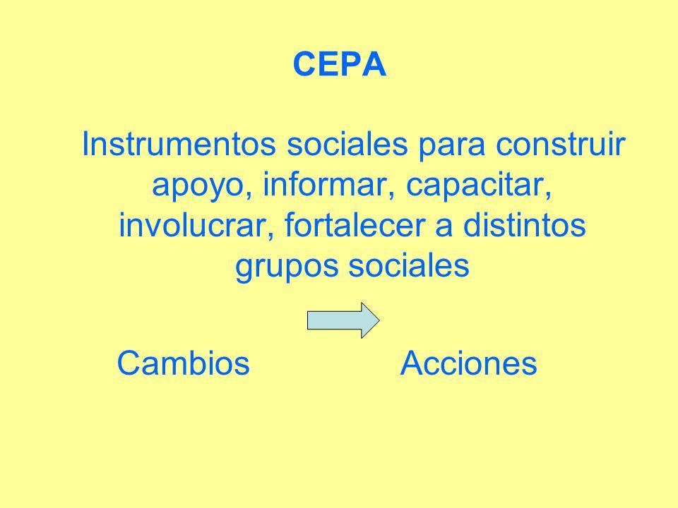 CEPA Instrumentos sociales para construir apoyo, informar, capacitar, involucrar, fortalecer a distintos grupos sociales Cambios Acciones