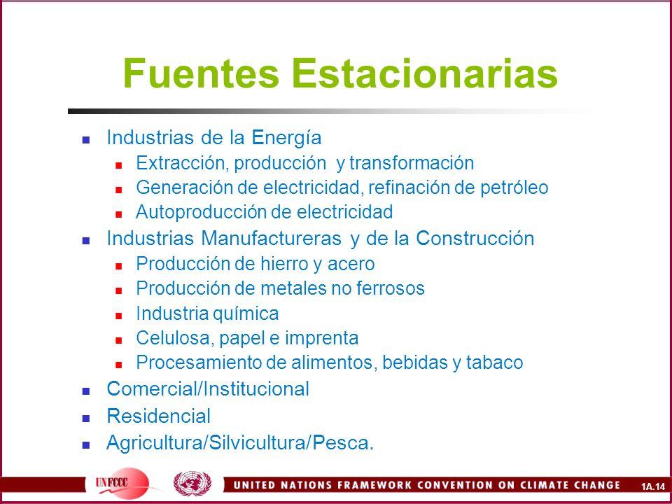 1A.14 Fuentes Estacionarias Industrias de la Energía Extracción, producción y transformación Generación de electricidad, refinación de petróleo Autopr
