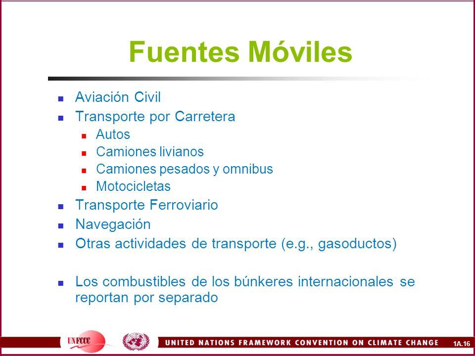 1A.16 Fuentes Móviles Aviación Civil Transporte por Carretera Autos Camiones livianos Camiones pesados y omnibus Motocicletas Transporte Ferroviario N