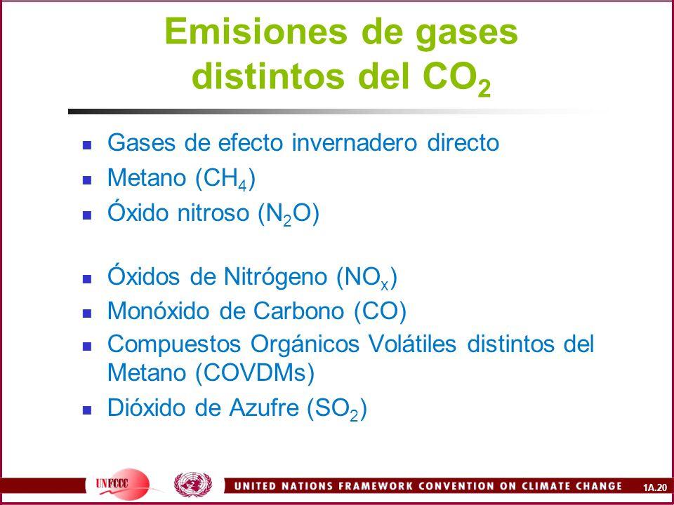 1A.20 Emisiones de gases distintos del CO 2 Gases de efecto invernadero directo Metano (CH 4 ) Óxido nitroso (N 2 O) Óxidos de Nitrógeno (NO x ) Monóx