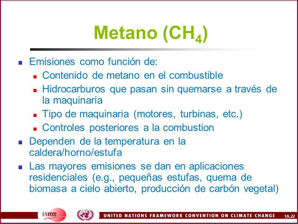 1A.22 Metano (CH 4 ) Emisiones como función de: Contenido de metano en el combustible Hidrocarburos que pasan sin quemarse a través de la maquinaria T