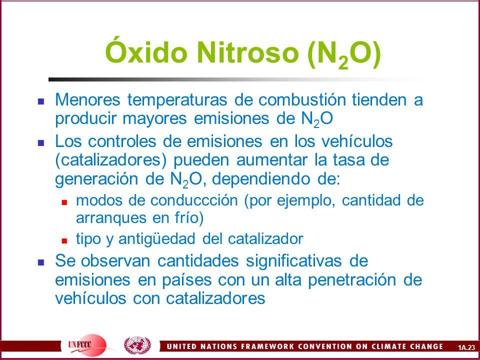 1A.23 Óxido Nitroso (N 2 O) Menores temperaturas de combustión tienden a producir mayores emisiones de N 2 O Los controles de emisiones en los vehícul