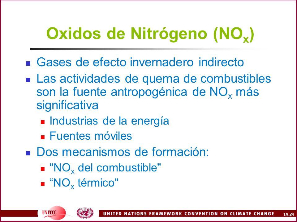 1A.24 Oxidos de Nitrógeno (NO x ) Gases de efecto invernadero indirecto Las actividades de quema de combustibles son la fuente antropogénica de NO x m