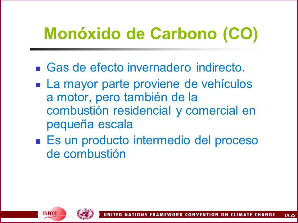 1A.25 Monóxido de Carbono (CO) Gas de efecto invernadero indirecto. La mayor parte proviene de vehículos a motor, pero también de la combustión reside