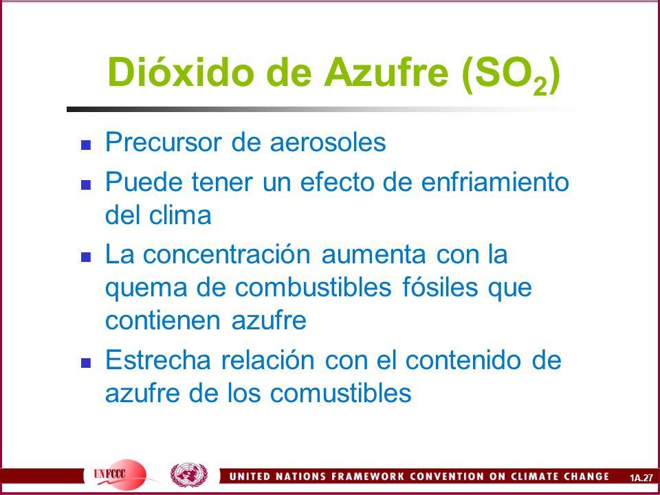 1A.27 Dióxido de Azufre (SO 2 ) Precursor de aerosoles Puede tener un efecto de enfriamiento del clima La concentración aumenta con la quema de combus