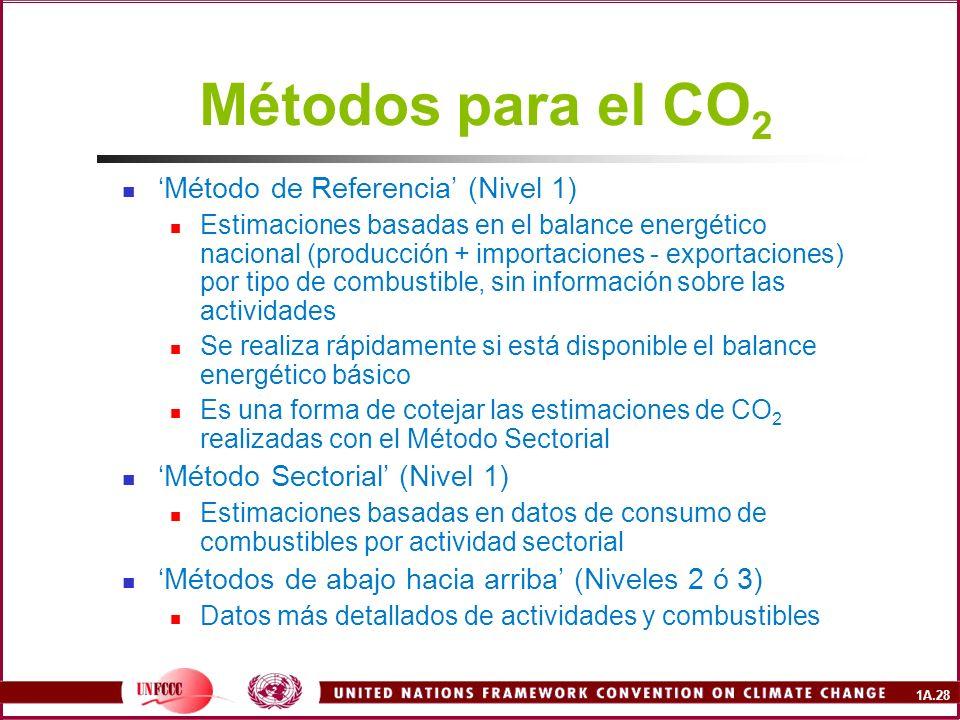 1A.28 Métodos para el CO 2 Método de Referencia (Nivel 1) Estimaciones basadas en el balance energético nacional (producción + importaciones - exporta