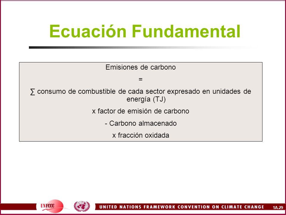1A.29 Ecuación Fundamental Emisiones de carbono = consumo de combustible de cada sector expresado en unidades de energía (TJ) x factor de emisión de c