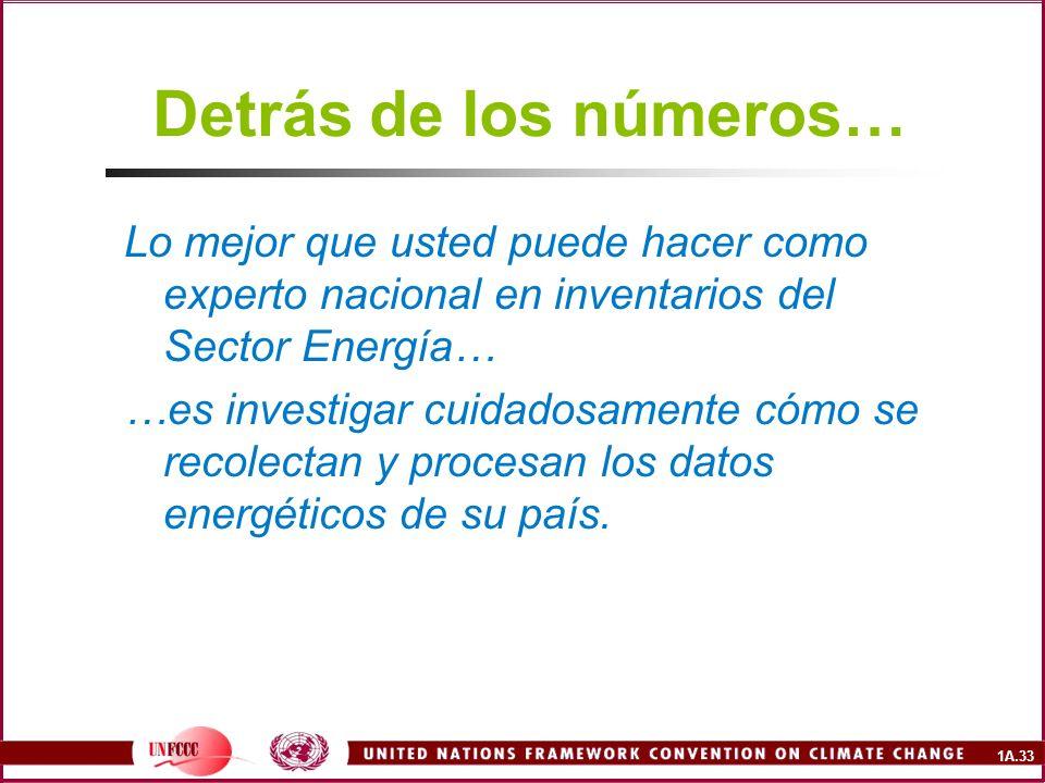 1A.33 Detrás de los números… Lo mejor que usted puede hacer como experto nacional en inventarios del Sector Energía… …es investigar cuidadosamente cóm