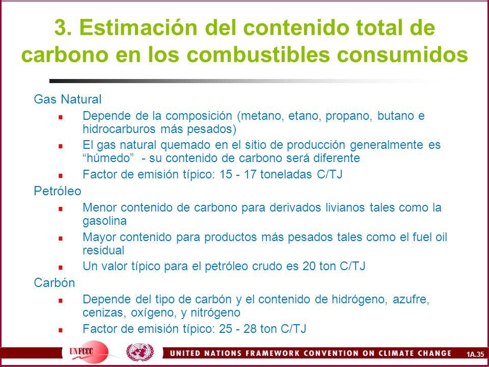 1A.35 3. Estimación del contenido total de carbono en los combustibles consumidos Gas Natural Depende de la composición (metano, etano, propano, butan