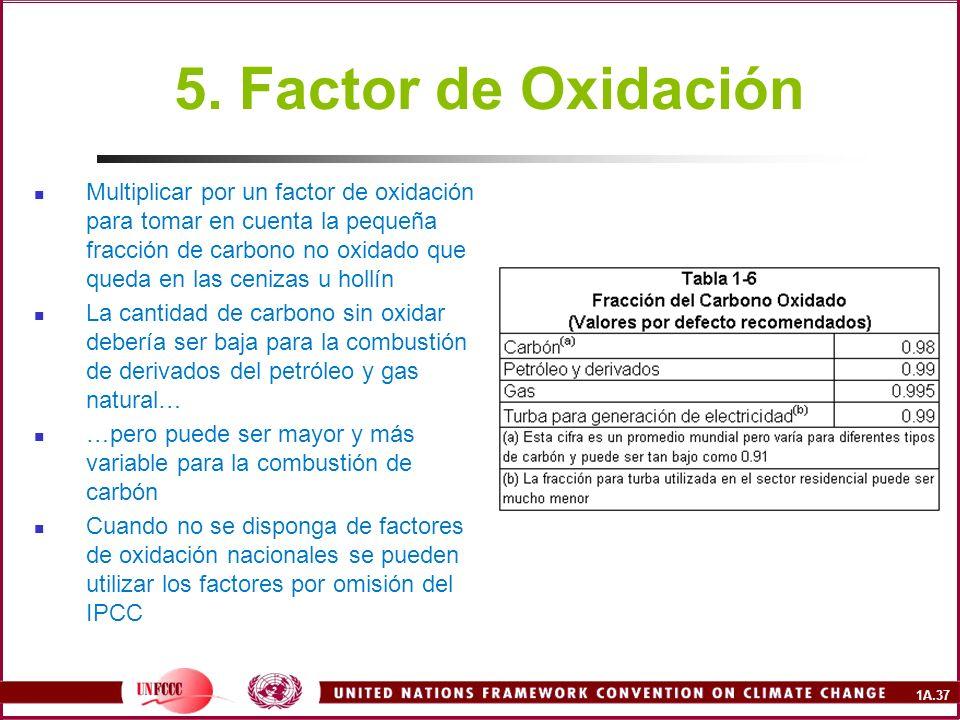 1A.37 5. Factor de Oxidación Multiplicar por un factor de oxidación para tomar en cuenta la pequeña fracción de carbono no oxidado que queda en las ce