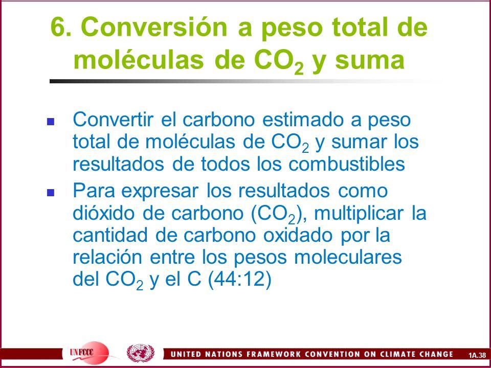 1A.38 6. Conversión a peso total de moléculas de CO 2 y suma Convertir el carbono estimado a peso total de moléculas de CO 2 y sumar los resultados de