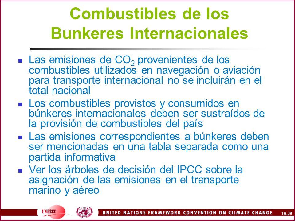 1A.39 Combustibles de los Bunkeres Internacionales Las emisiones de CO 2 provenientes de los combustibles utilizados en navegación o aviación para tra