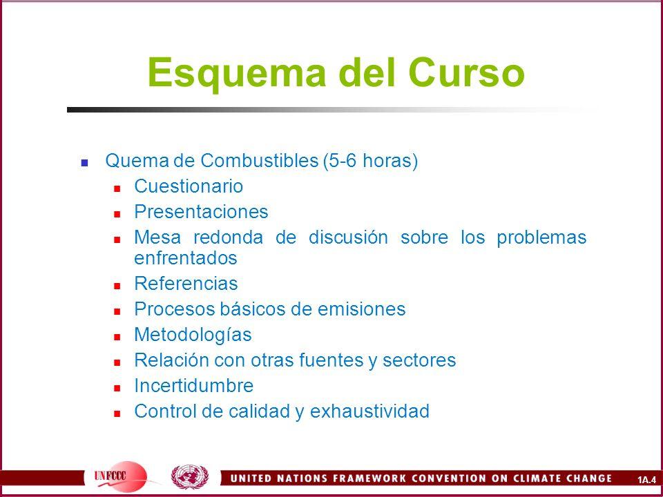 1A.5 Esquema del Curso (continuación) Emisiones fugitivas (2-3 horas) Cuestionario 1 Referencias Extracción y Manejo del Carbón Sistemas de Petróleo y Gas Natural Problemas referidos a los datos Cierre
