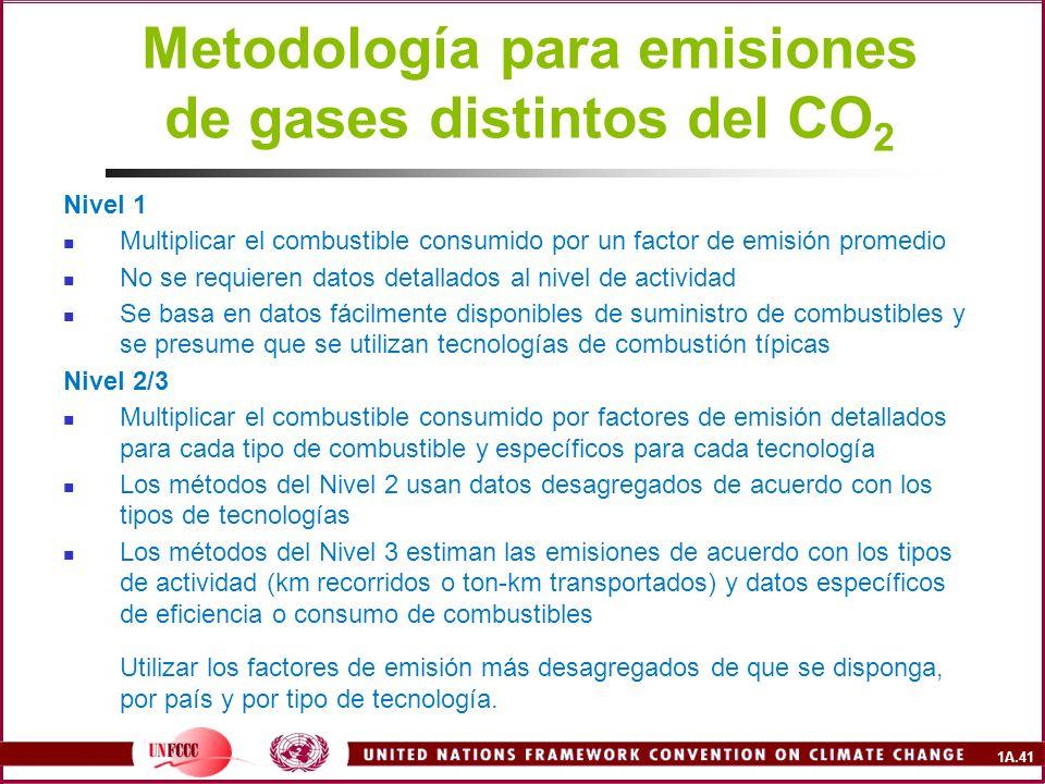 1A.41 Metodología para emisiones de gases distintos del CO 2 Nivel 1 Multiplicar el combustible consumido por un factor de emisión promedio No se requ