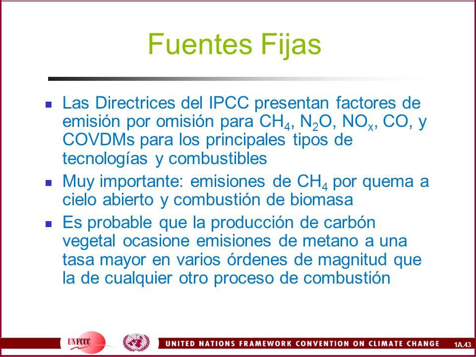 1A.43 Fuentes Fijas Las Directrices del IPCC presentan factores de emisión por omisión para CH 4, N 2 O, NO x, CO, y COVDMs para los principales tipos