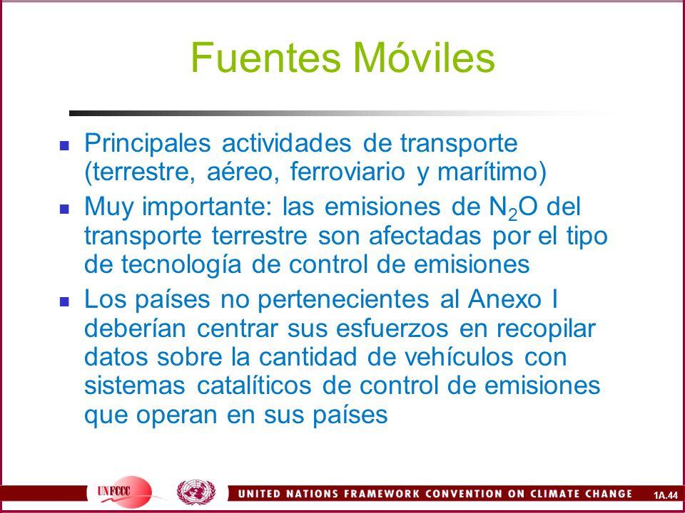 1A.44 Fuentes Móviles Principales actividades de transporte (terrestre, aéreo, ferroviario y marítimo) Muy importante: las emisiones de N 2 O del tran