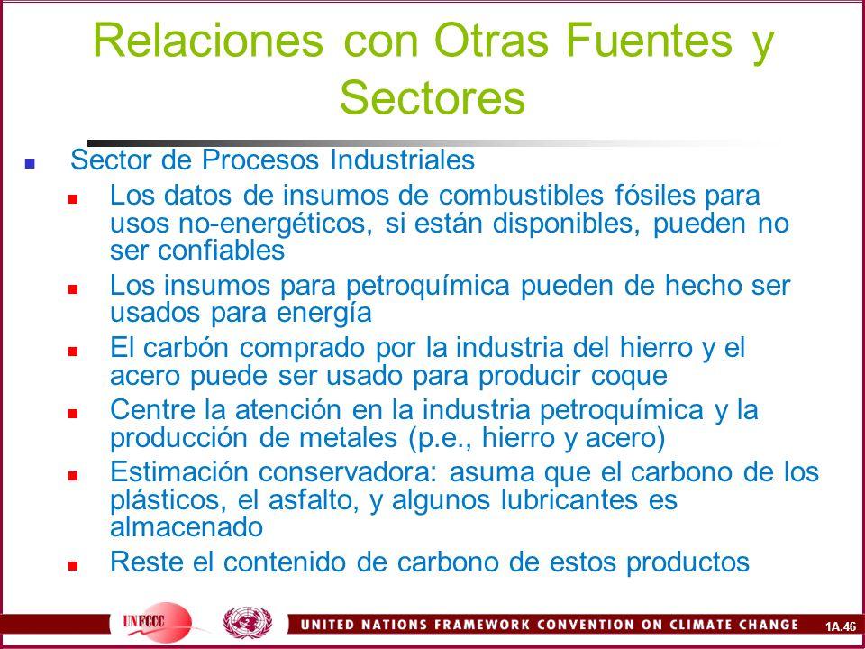 1A.46 Relaciones con Otras Fuentes y Sectores Sector de Procesos Industriales Los datos de insumos de combustibles fósiles para usos no-energéticos, s