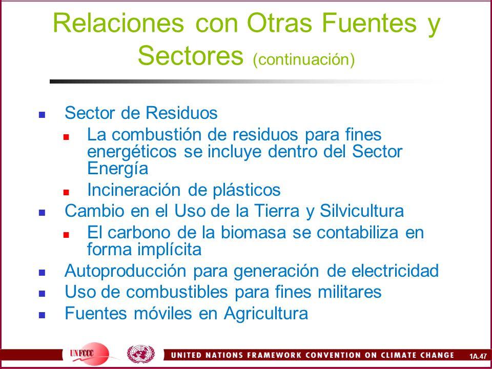 1A.47 Relaciones con Otras Fuentes y Sectores (continuación) Sector de Residuos La combustión de residuos para fines energéticos se incluye dentro del