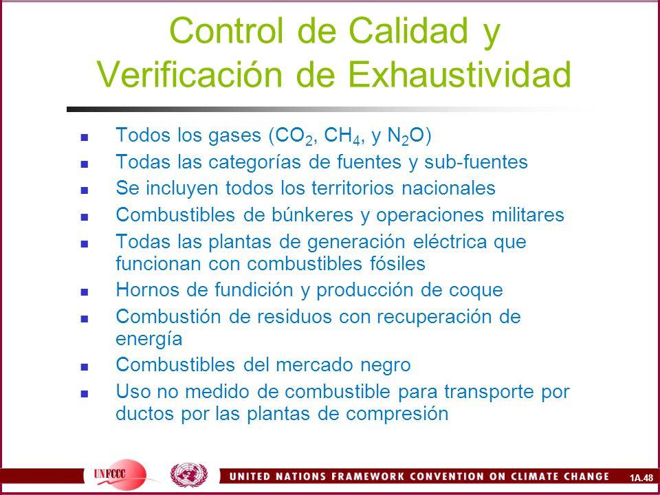 1A.48 Control de Calidad y Verificación de Exhaustividad Todos los gases (CO 2, CH 4, y N 2 O) Todas las categorías de fuentes y sub-fuentes Se incluy